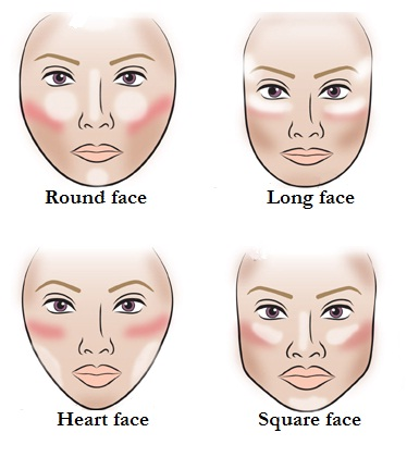 facecontour-small